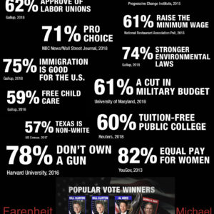 The American people's choice