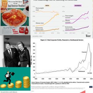 Finance & Obésité